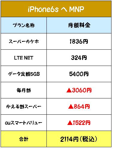MNPauiPhone6sスーパーカケホデータ5GB月額料金