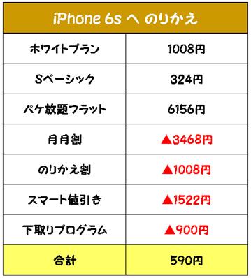 iPhone6sへのりかえで月額590円