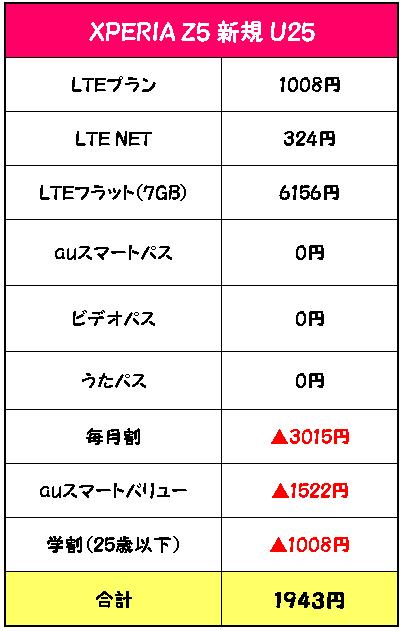 SOV32新規一括購入のお見積り