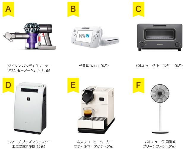 プレゼント品スマートログイン 春の生活応援GO!GO!キャンペーン