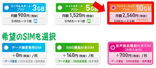 プラン、希望SIMを選択