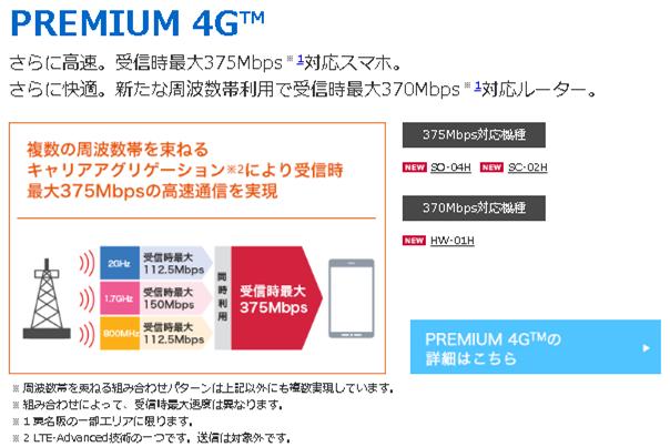 PREMIUM 4G 375Mbps