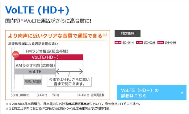 VoLTE (HD+)