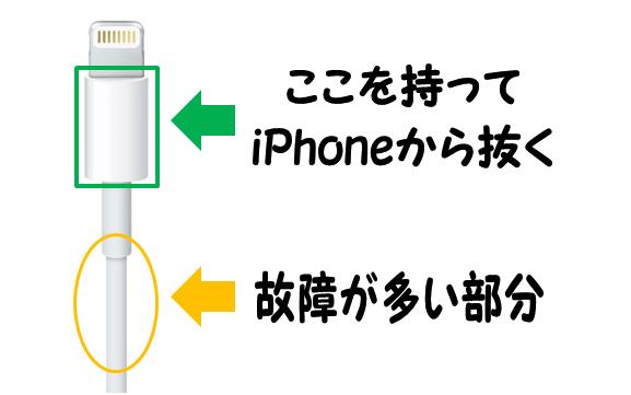 iPhone充電の線