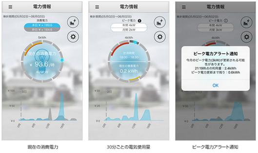iRemocon Wi-Fiアプリ画面