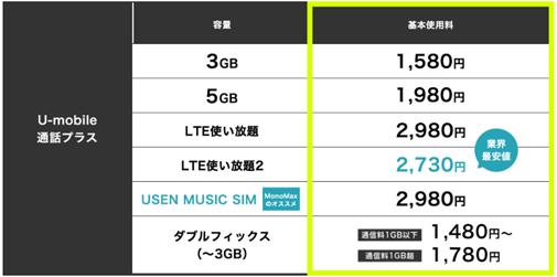 U-mobile 通話プラス