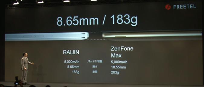 RAIJIN、Zenfonemax比較