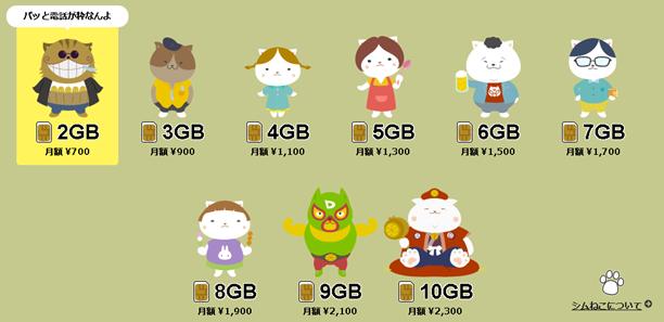 nuro mobile料金プラン