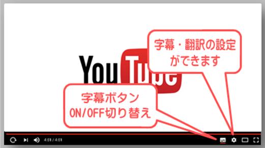 字幕 設定 youtube