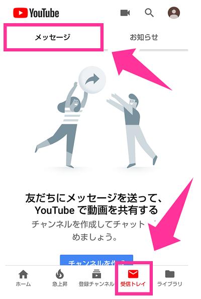YouTube受信トレイ
