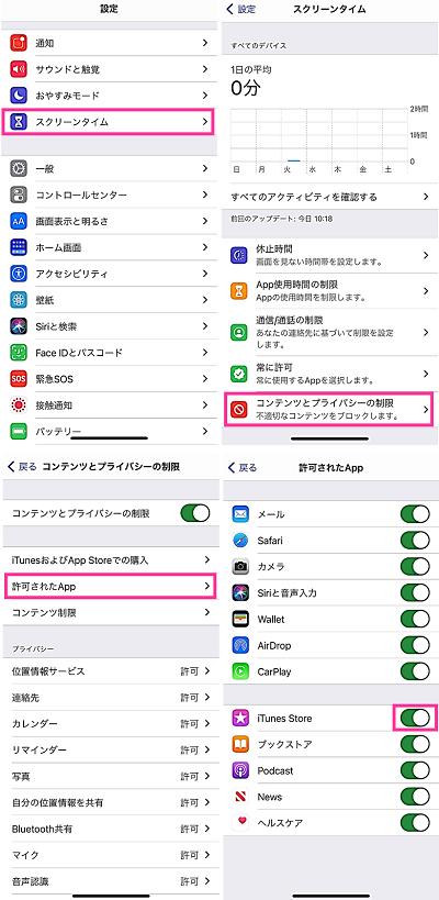許可されたApp