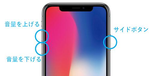 iPhone11の物理ボタン