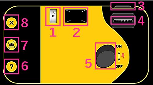 カメラの機能説明