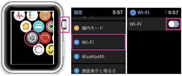 Apple WatchのWi-Fiオン
